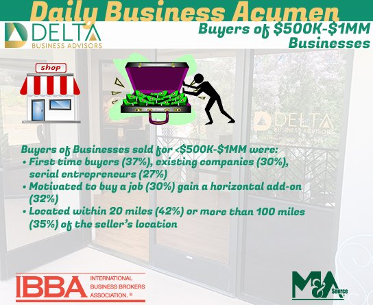2021 Q1: Who Purchased $500K-$1MM Businesses?