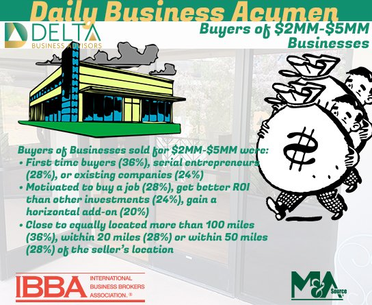 2021 Q1: Who Purchased $2MM-$5MM Businesses?