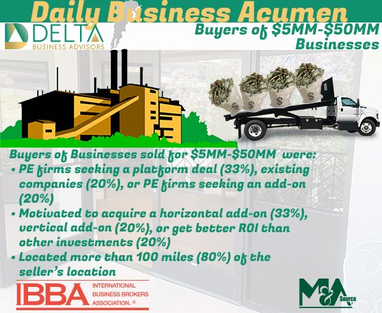 2021 Q1: Who Purchased $5MM-$50MM Businesses?