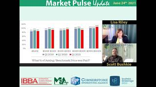 Did Business Owners Receive Expected Purchase Price in Q1 2021