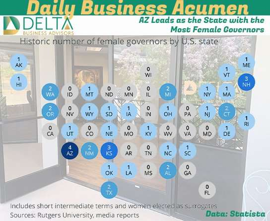 AZ Leads as the State with the Most Female Governors