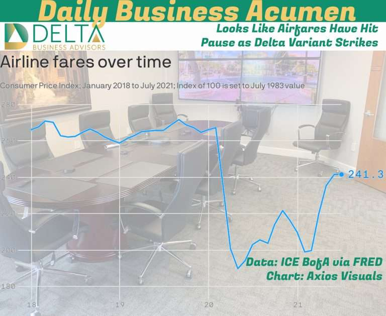 Looks Like Airfares Have Hit Pause as Delta Variant Strikes