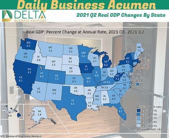 Q2 GDP by State